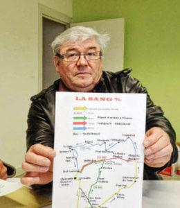 andré Bréchard ancien président de l'union départementale